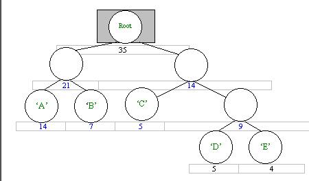Binary file compression algorithm