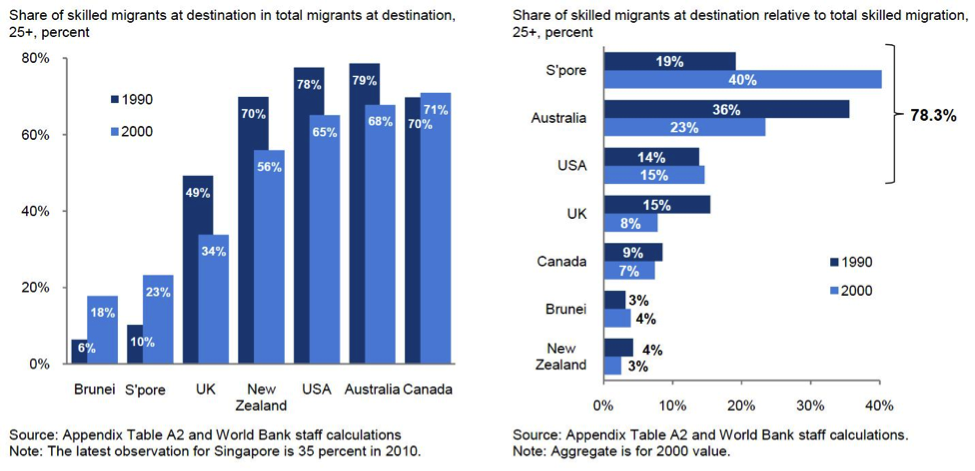 UAE Immigration Visa Deportation Blacklist amp Appeals