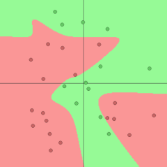 ConvNetJS: Deep Learning in your browser