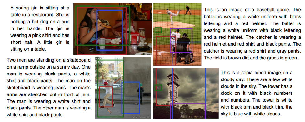 A Hierarchical Approach for Generating Descriptive Image