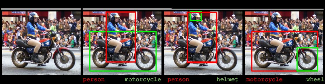 Vehicle Detection Opencv Python Github